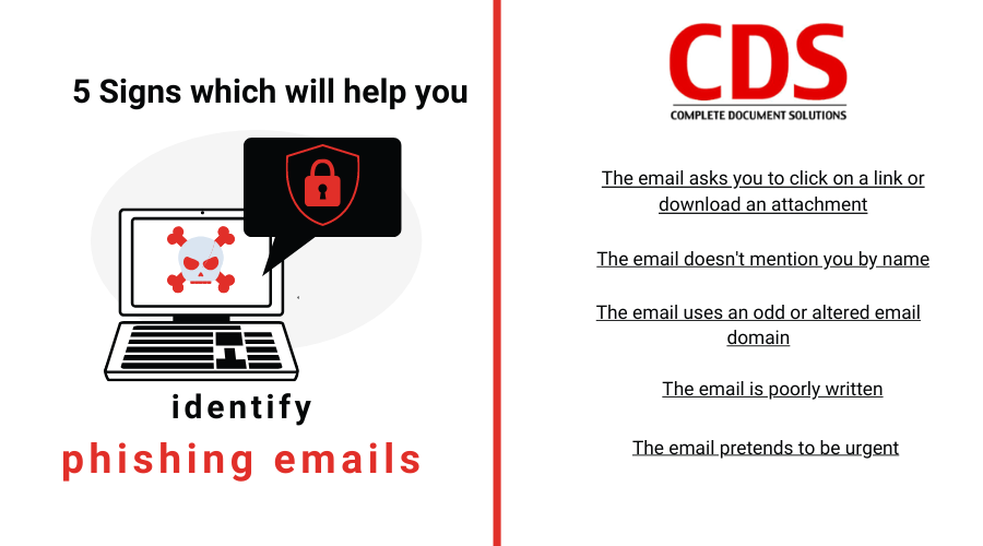 signs-of-phishing-emails-info-graphic