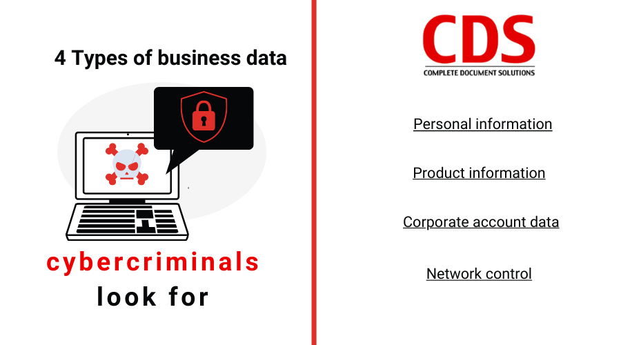 Types-of-business-data-cybercriminals-look-for