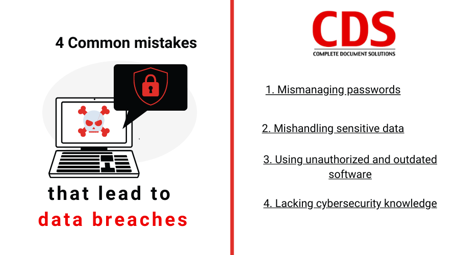 Common-mistakes-that-lead-to-data-breaches-infographic